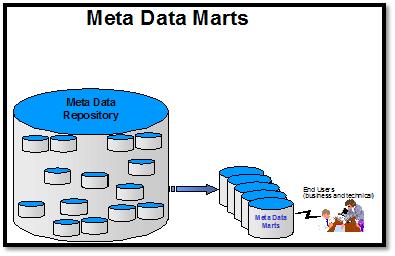 metadata-4