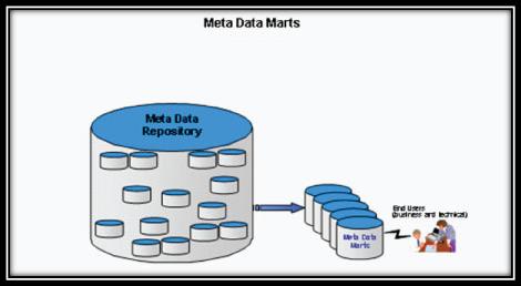 metadata-9