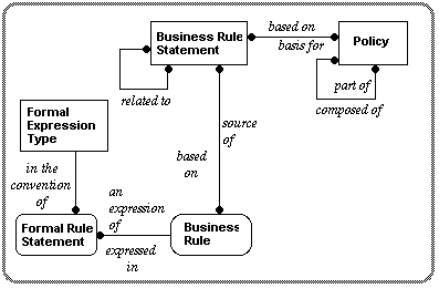 business-rules-overview-1