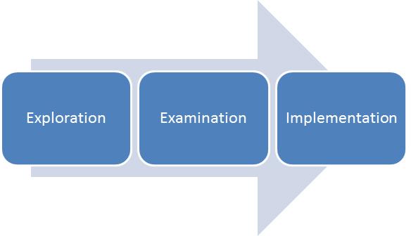 enterprise-data-management-assessment-1