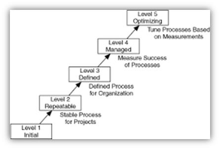 governance-4