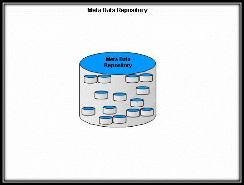 managed-metadata-environment-mme-4