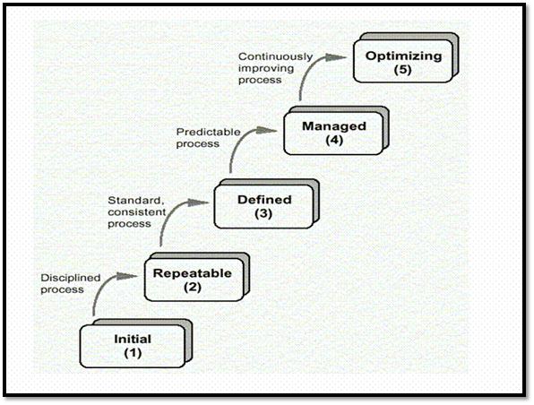 projectmanag-3