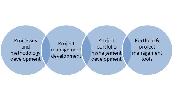 projectmanag-7
